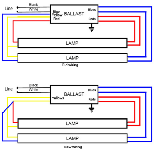 Sl15t Two Linear Tube Wiring: Osram Ballast Wiring Diagram 120 Volt At Goccuoi.net