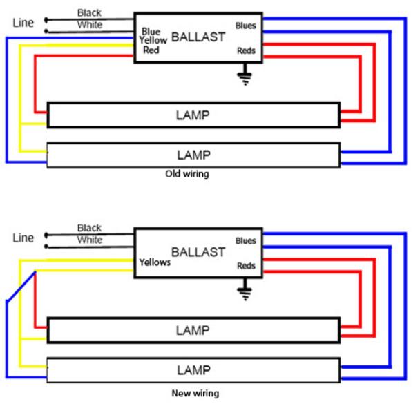 sunpark sl15t electronic replacement ballast rh ballastshop com Advance T8 Ballast Wiring Diagram Magnetic F96T12 Ballast Wiring Diagram