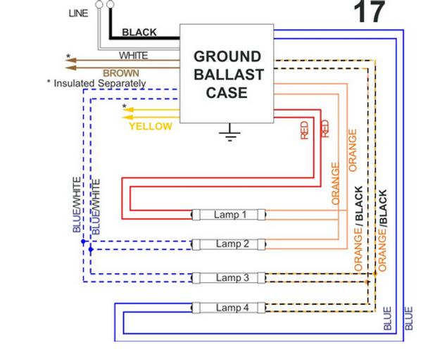 allanson 396 at magnetic sign ballast 18 to 24 feet total length rh ballastshop com