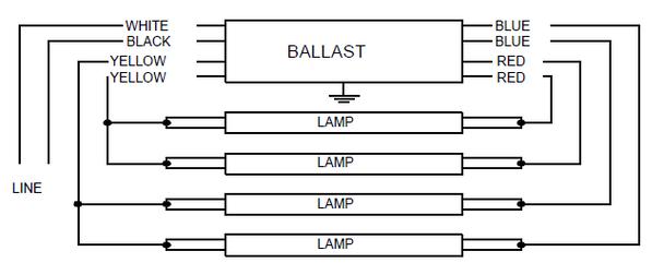 IOPA-4P32-LW-N Advance Electronic Fluorescent Ballast