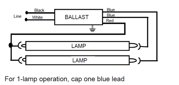 2012-08-06_1528__28081.1527266122  Lamp Rapid Start Ballast Wiring Diagram on