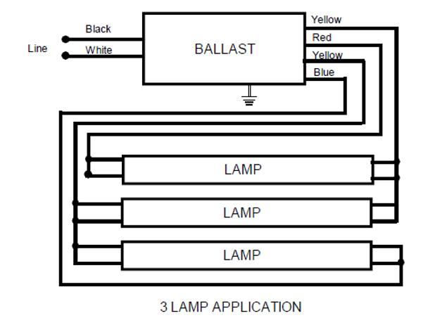 triad electronic ballast wiring diagram philips electronic ballast wiring diagram b332ihrvhb-e universal triad® fluorescent ballast