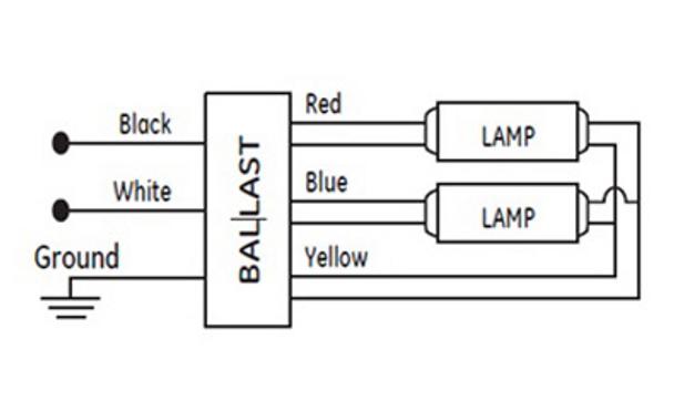ge228mvps mc h ge 68994 ultrastart t5 electronic ballast. Black Bedroom Furniture Sets. Home Design Ideas