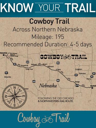 Summer Adventures Part 3: The Cowboy Trail, Nebraska