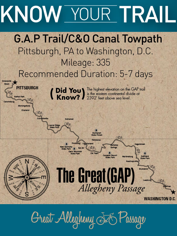 GAP Trail and C&O Towpath tour Guide