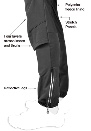 multi-layer knee insulation