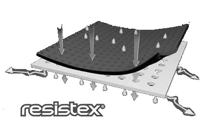 resistex face on chamois pad