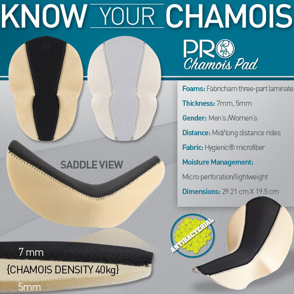 Pro Chamois Pad Features