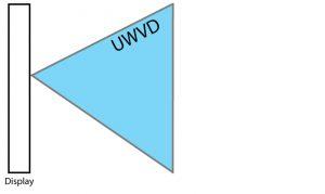 uwvd-fluids-300x179.jpg