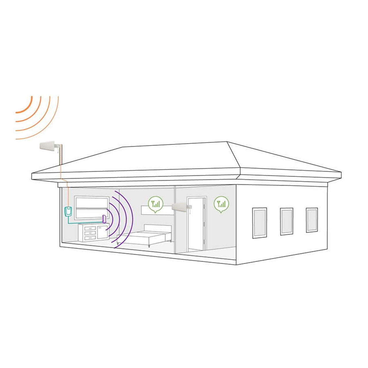 weBoost Home 4G Cell Signal Booster w/Directional Antenna
