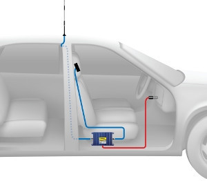 Mobile Signal Booster Installation