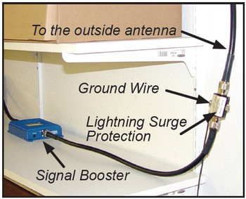 Lightning Surge Protector Installation