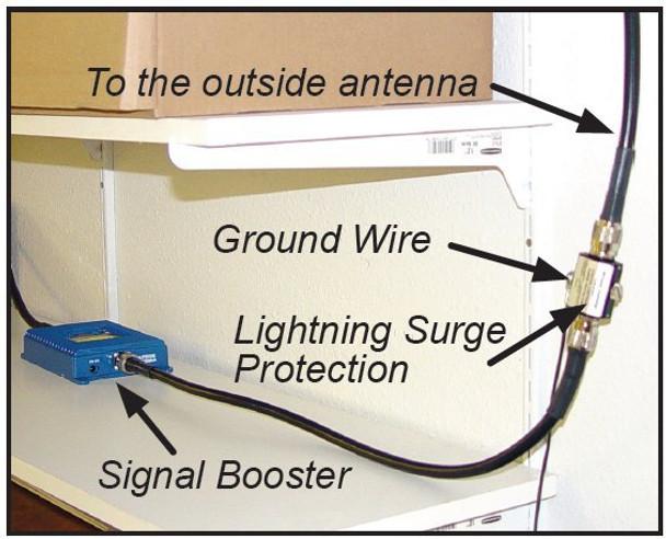 Lightning Surge Protector Diagram