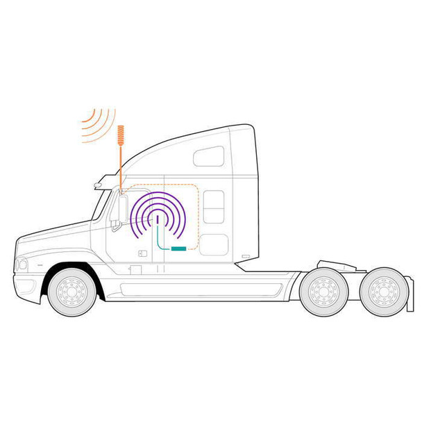 weBoost Drive 4G-M Truck & RV Mobile Cell Booster [w/19in 4G Antenna]
