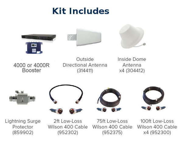 WilsonPro 4000R Kit Contents