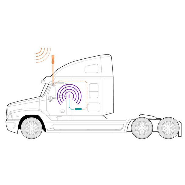 4G Truck Signal Booster System Diagram