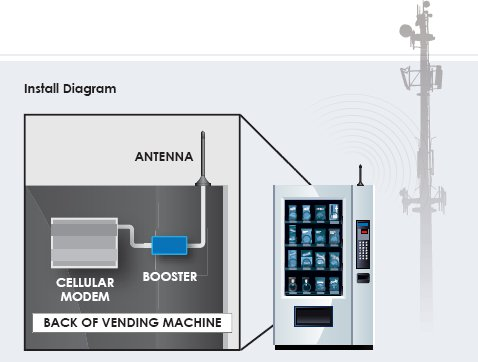 wilson-datapro-install-diagram.jpg