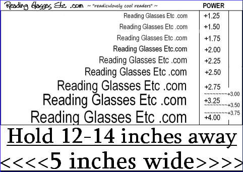 ebd4c2b38a RGE EYE Chart for reading power
