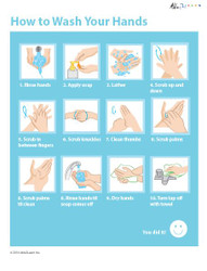 Illustrated Skills - How to Wash Your Hands