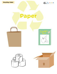 Recycling Paper Poster:  PAGES 1