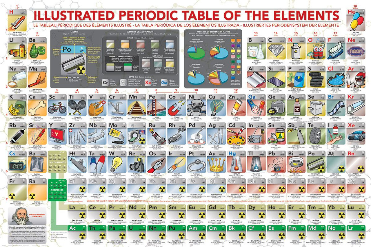 Illustrated Periodic Table Of The Elements 500pc Jigsaw Puzzle By
