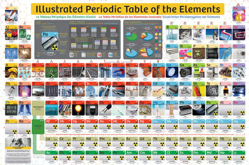 Illustrated periodic table of elements 300pc jigsaw puzzle by illustrated periodic table of elements 300pc jigsaw puzzle by eurographics urtaz Choice Image