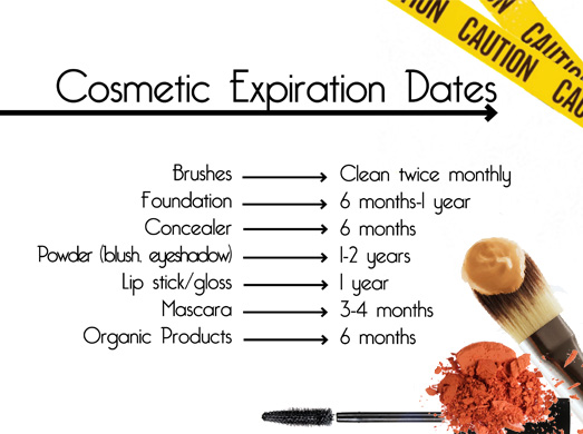 expiration-dates-for-mineral-makeup-other-beauty-products.jpg