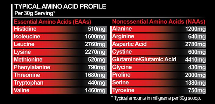 protein-aas.jpg