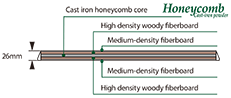 Cross Section of HC 50W.