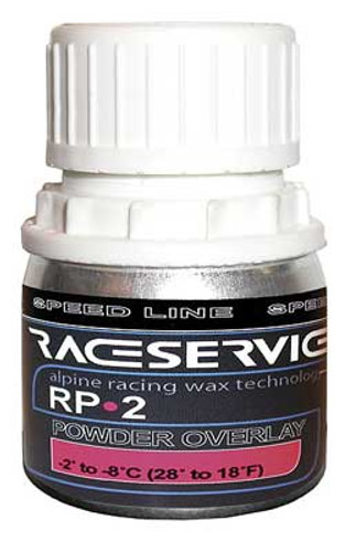 RaceService 1 RP-2 Racing Powder Overlay