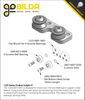 1225 Series Product Insight #1