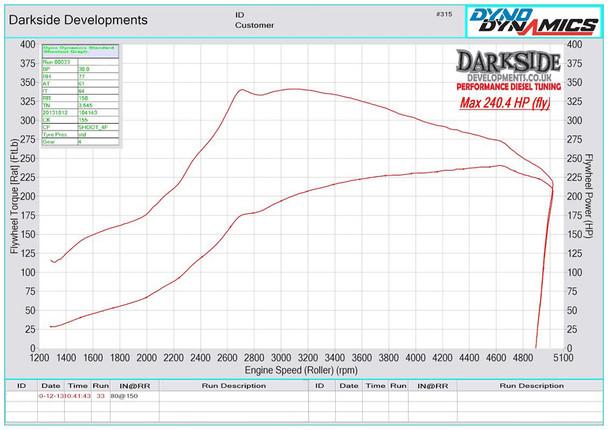 VW Golf Mk6 2.0TDi 16v CR140 - GTB2260vk Standard Injectors