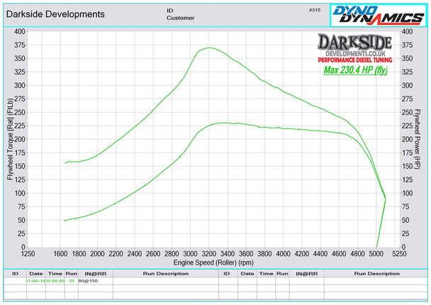 Audi A3 BKD 2.0TDi 16v - GTB2260VK Stock Injectors