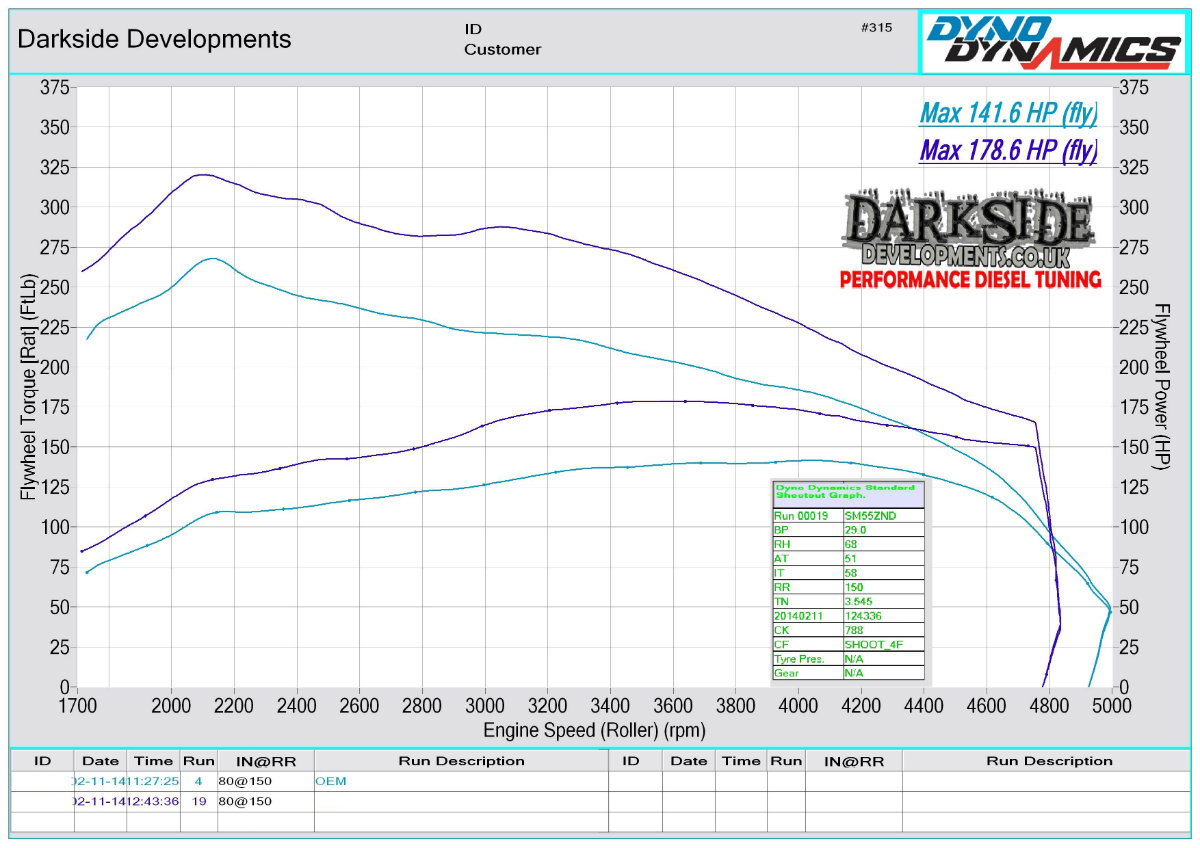 Darkside Developments Dyno Graph Results Skoda Engine Diagrams