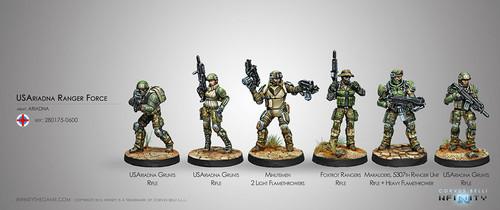 USAriadna Ranger Force Starter Pack
