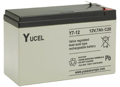 Most popular battery for Intruder Alarms