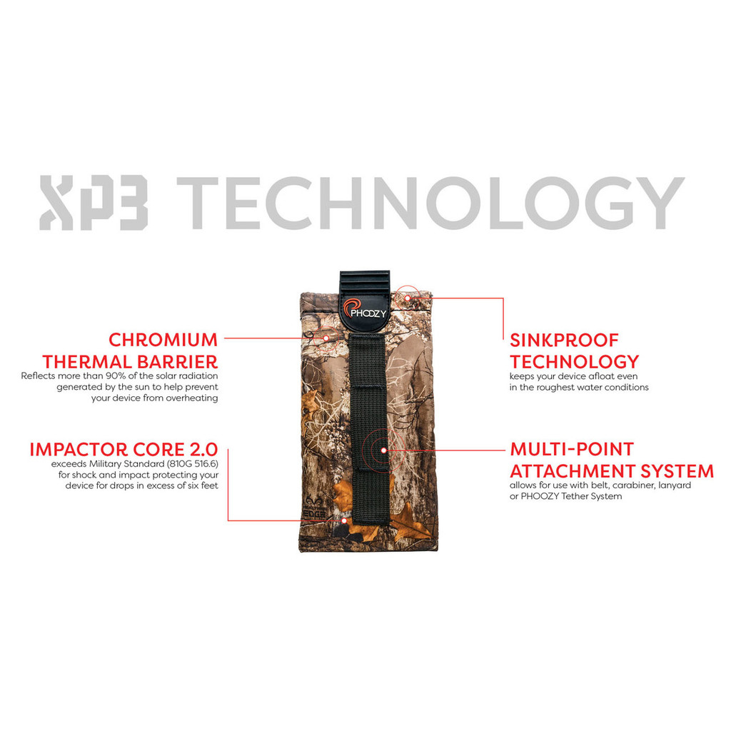 Realtree Edge Phoozy XP3 Phone Case Details