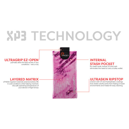Realtree Fishing Phoozy XP3 Phone Case Pink Details