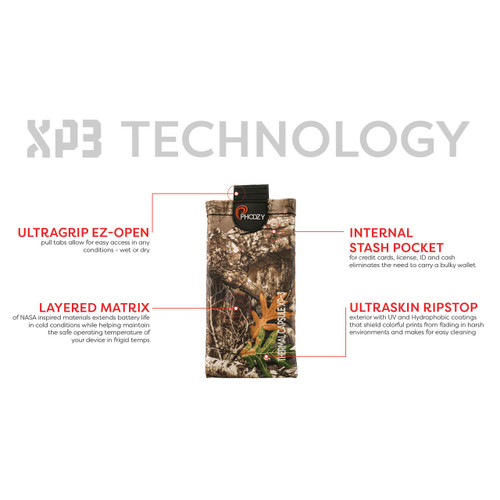 Realtree Edge Phoozy XP3 Phone Case Info