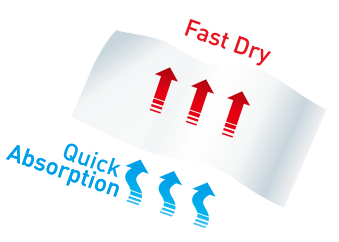 fast-dry.png