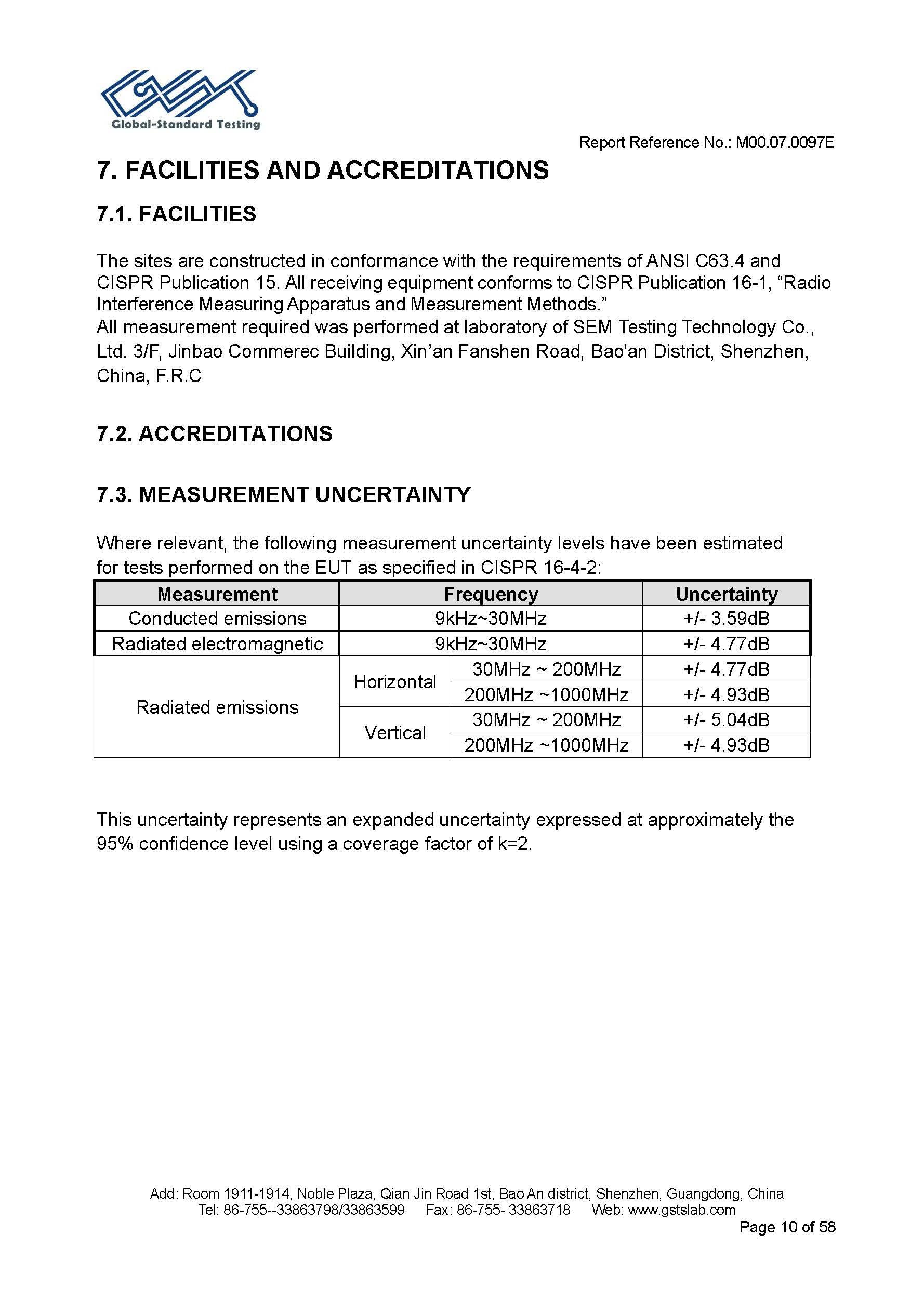 Sauna Fix EU CE EMC Test Report