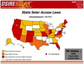 solarrights.jpg