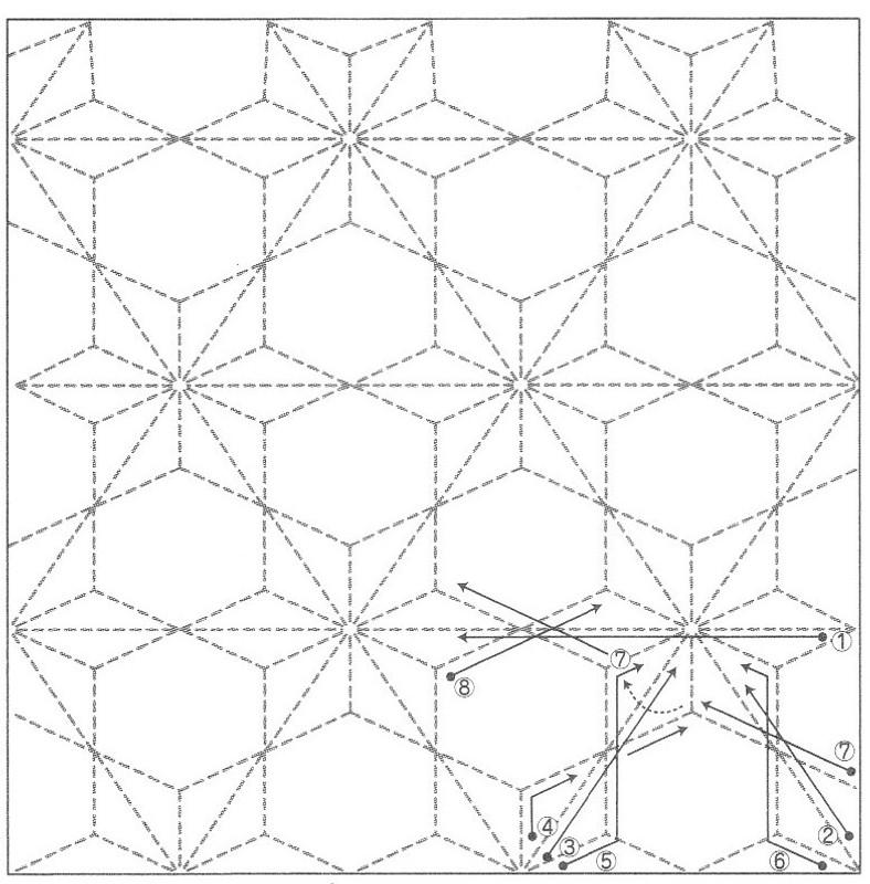 Sashiko Sampler Sashiko Sampler Asanoha with Hexagons SS10
