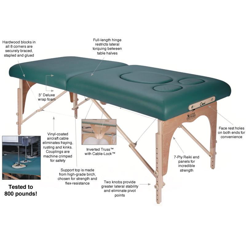 Custom Craftworks Omni Portable Massage Table-diagram