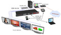 Hall Research 4x4 HDMI Matrix Switch with RS232 Control (HSM-04-04)
