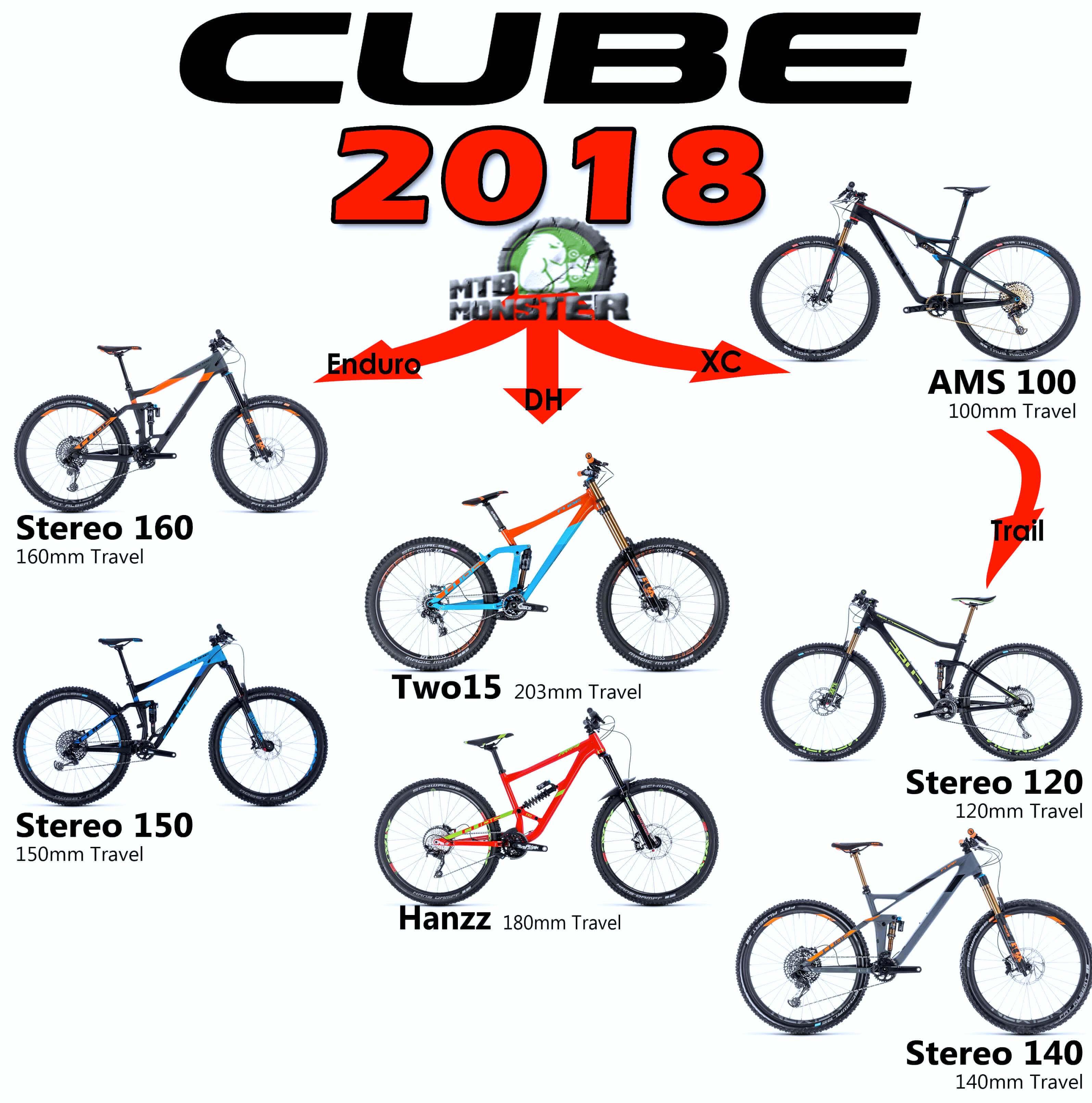 Cube Bikes 2018