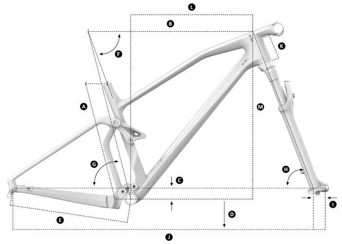 mondraker-f-podium-carbon-geomety.jpg