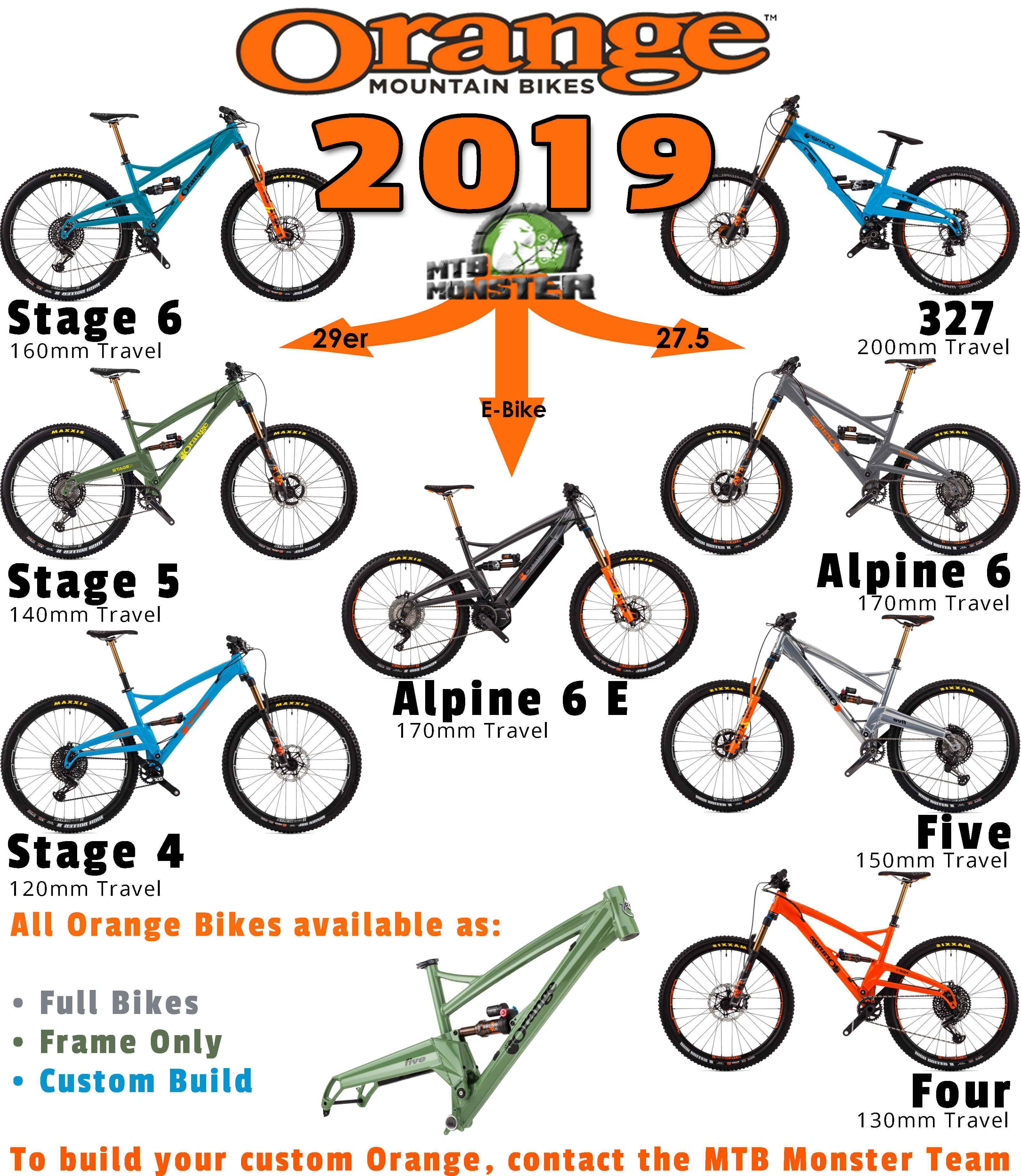 Orange Mountain Bikes Full Suspension Range Guide