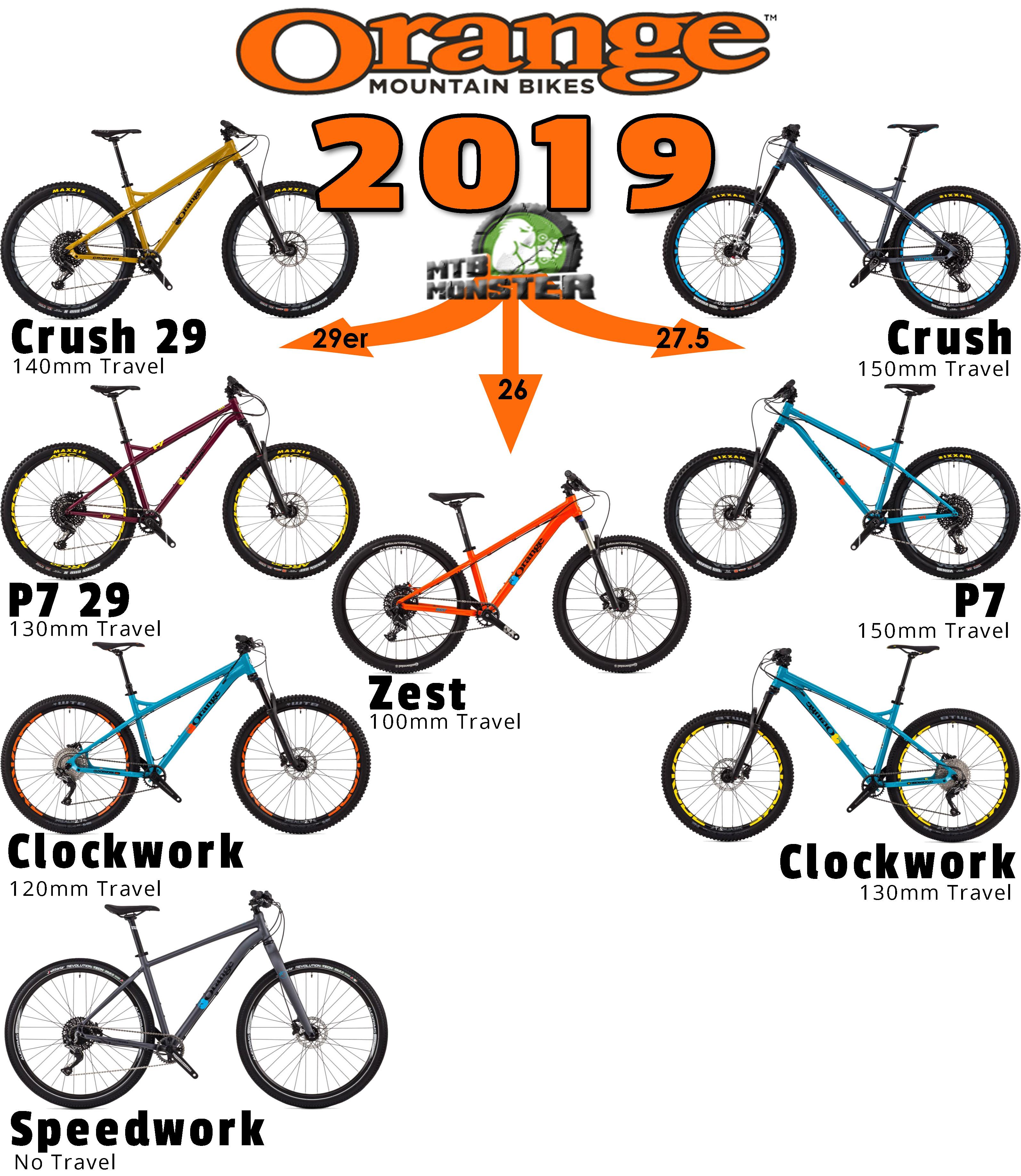 Orange Mountain Bikes Hardtail Range Guide