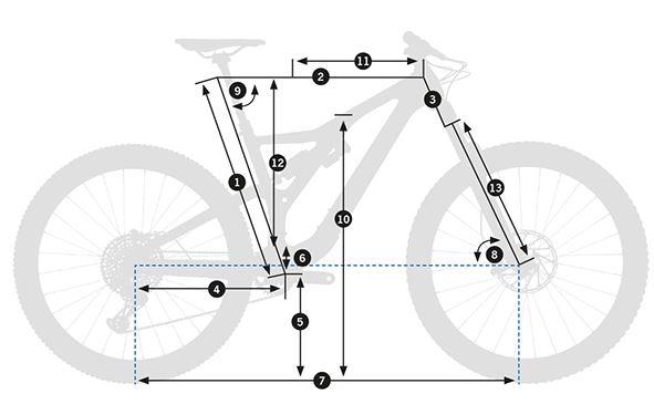 orbea-rallon-m10-2019-geometry.jpg